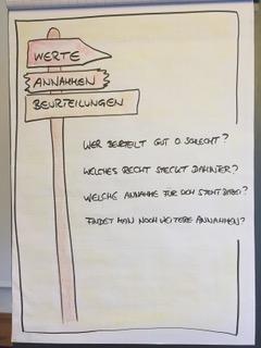 Scheitweiler Coaching